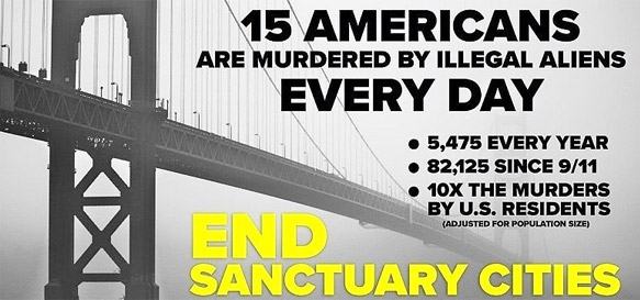 Illegal Immigration Facts